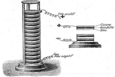 The Voltaic pile of 1800. This first dependable, continuous source of D.C. electrical current.16